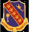 148th Field Artillery Battalion
