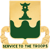 258th Military Police Company, 519th Military Police Battalion